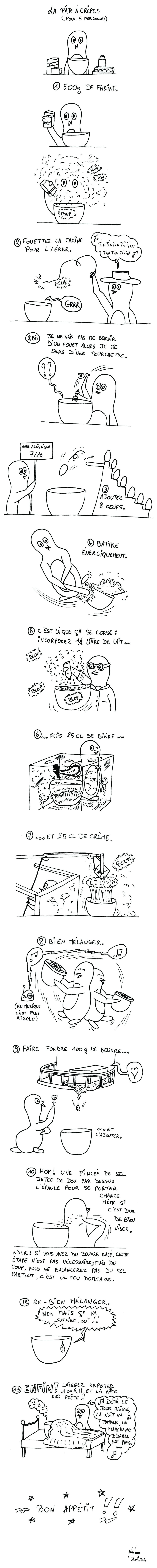 La recette de la pâte à crèpes